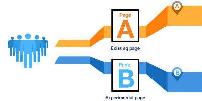 Optimiser son site avec les tests A/B